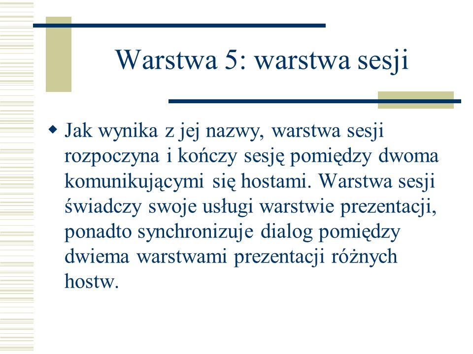 Warstwa 5: warstwa sesji