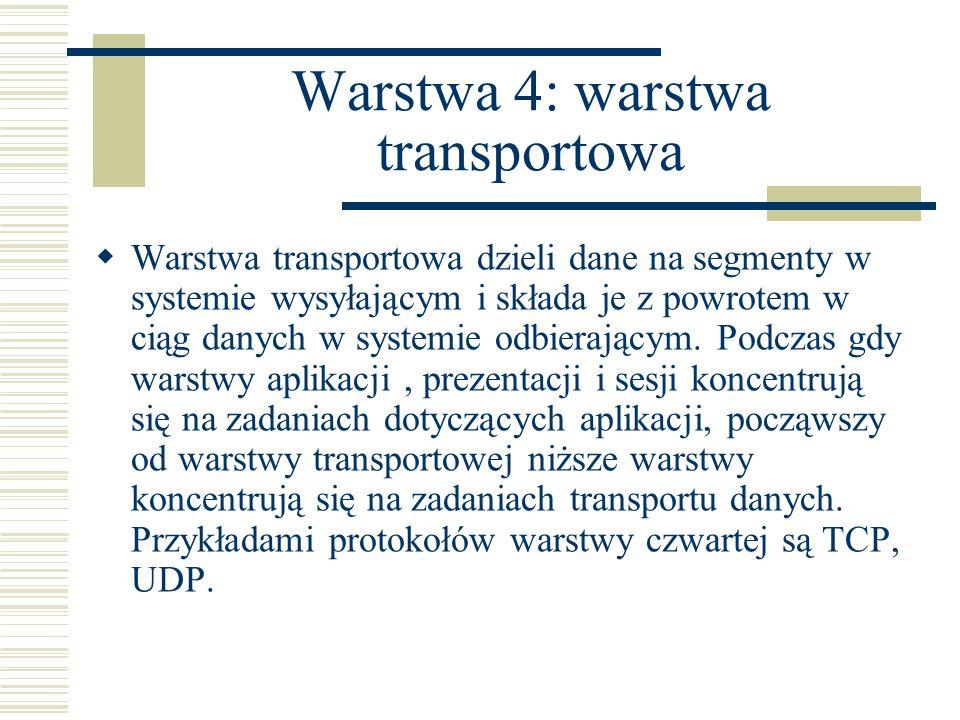 Warstwa 4: warstwa transportowa