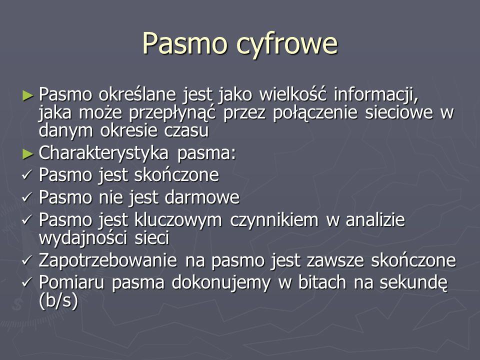 Pasmo cyfrowe Pasmo określane jest jako wielkość informacji, jaka może przepłynąć przez połączenie sieciowe w danym okresie czasu.
