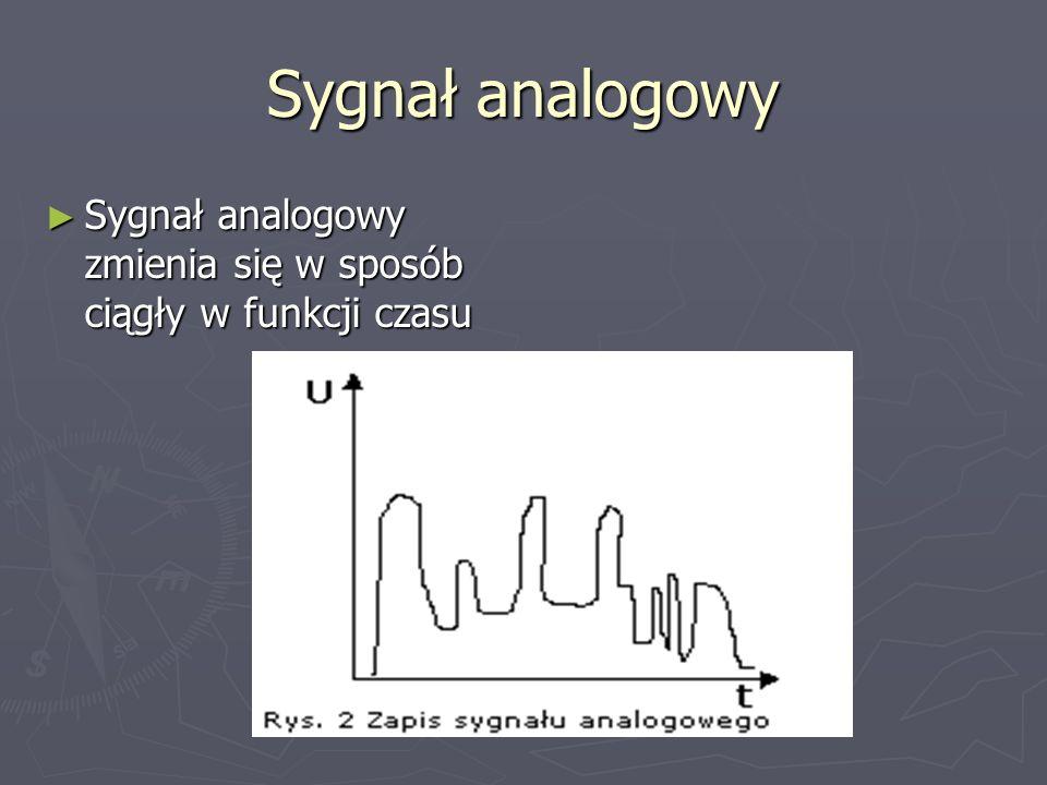 Sygnał analogowy Sygnał analogowy zmienia się w sposób ciągły w funkcji czasu