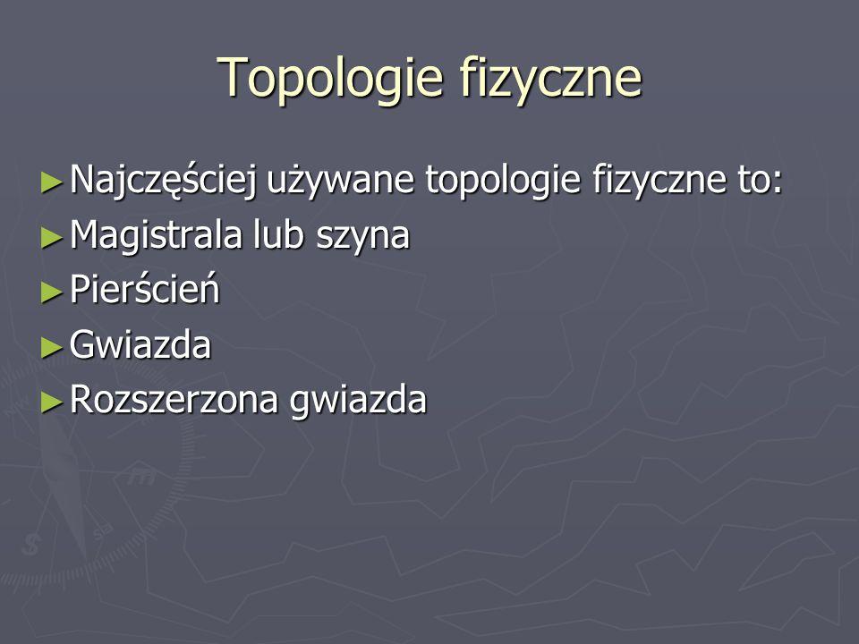 Topologie fizyczne Najczęściej używane topologie fizyczne to: