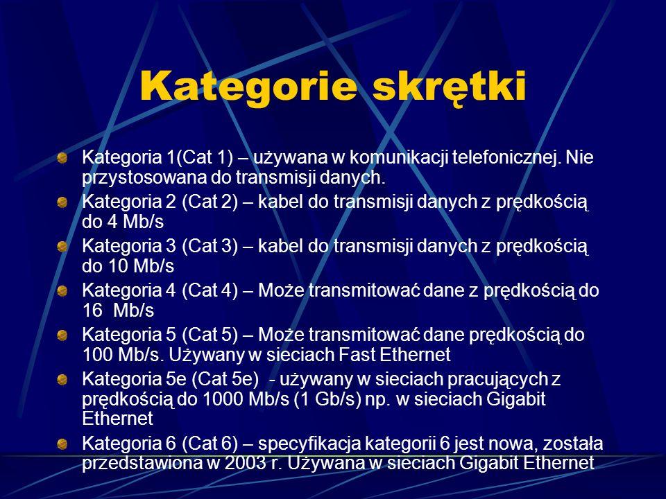 Kategorie skrętki Kategoria 1(Cat 1) – używana w komunikacji telefonicznej. Nie przystosowana do transmisji danych.