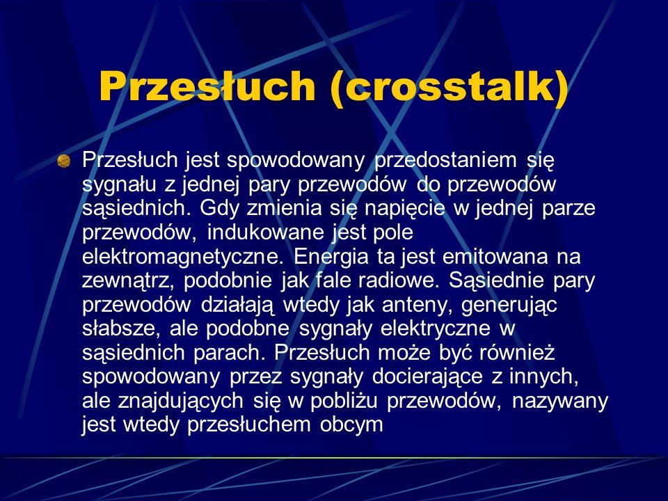 Przesłuch (crosstalk)