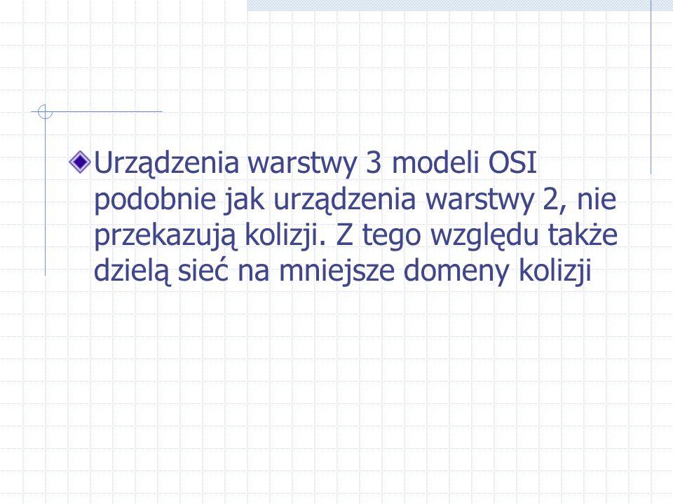 Urządzenia warstwy 3 modeli OSI podobnie jak urządzenia warstwy 2, nie przekazują kolizji.
