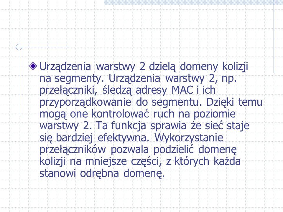 Urządzenia warstwy 2 dzielą domeny kolizji na segmenty