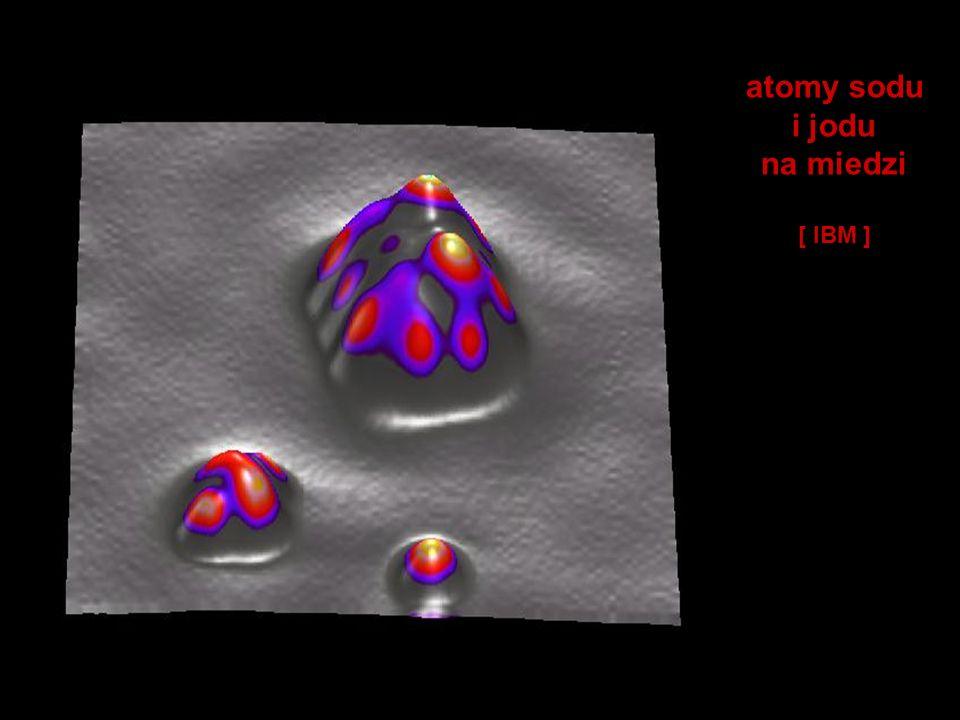 atomy sodu i jodu na miedzi