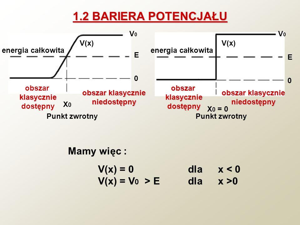 1.2 BARIERA POTENCJAŁU Mamy więc : V(x) = 0 dla x < 0