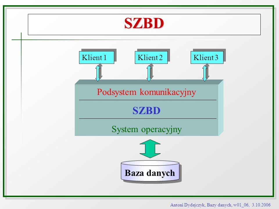 Podsystem komunikacyjny