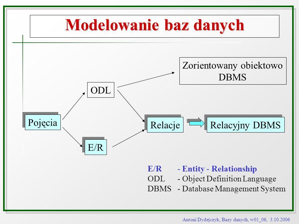 Modelowanie baz danych