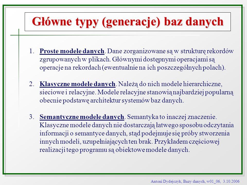 Główne typy (generacje) baz danych