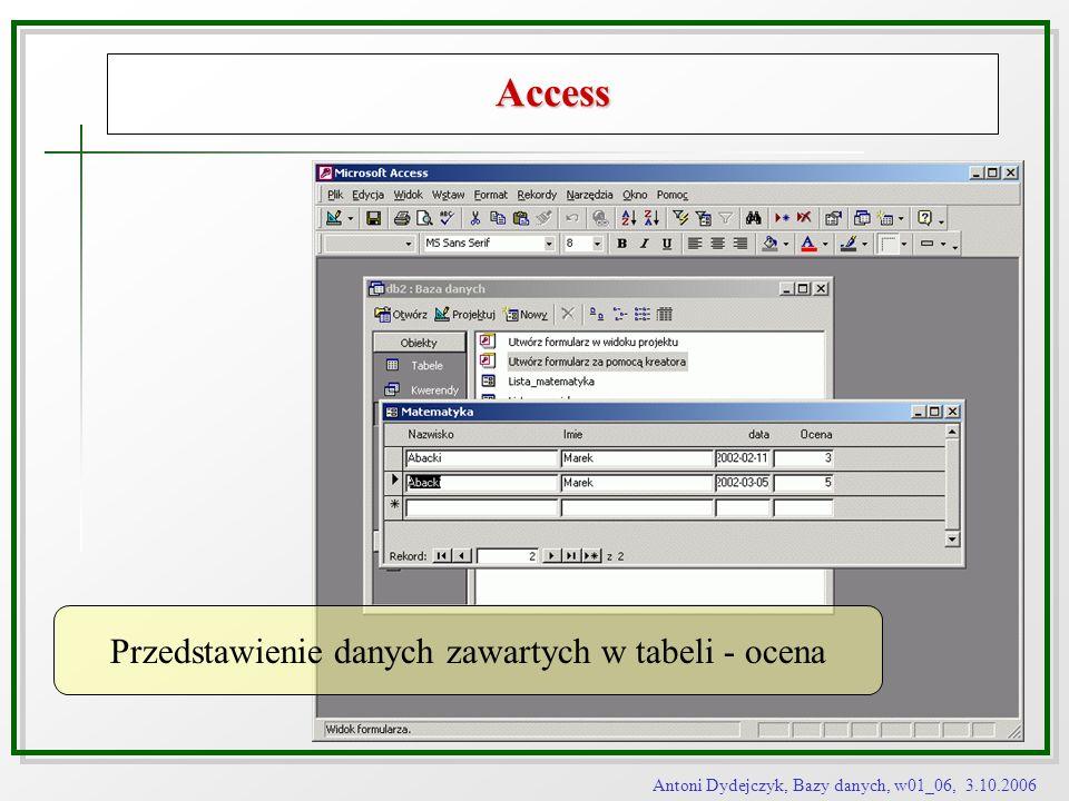 Przedstawienie danych zawartych w tabeli - ocena