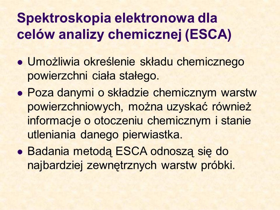Spektroskopia elektronowa dla celów analizy chemicznej (ESCA)