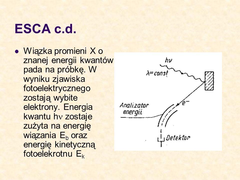 ESCA c.d.