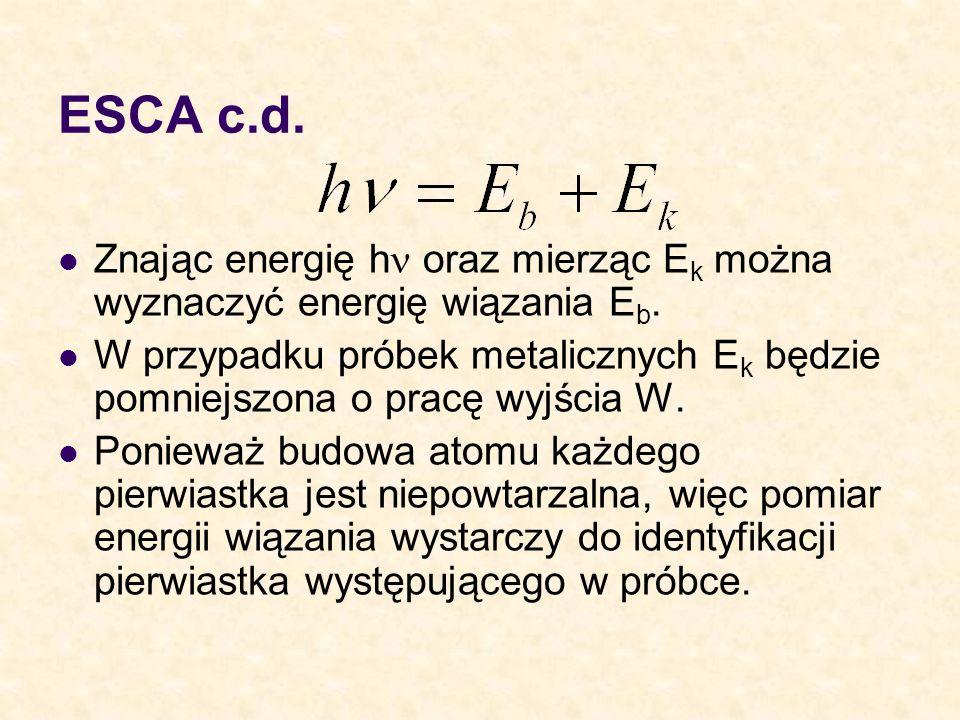 ESCA c.d.Znając energię hn oraz mierząc Ek można wyznaczyć energię wiązania Eb.