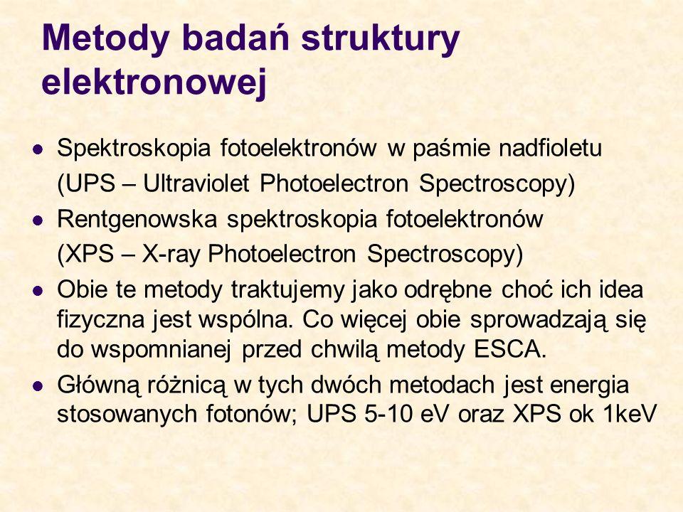 Metody badań struktury elektronowej
