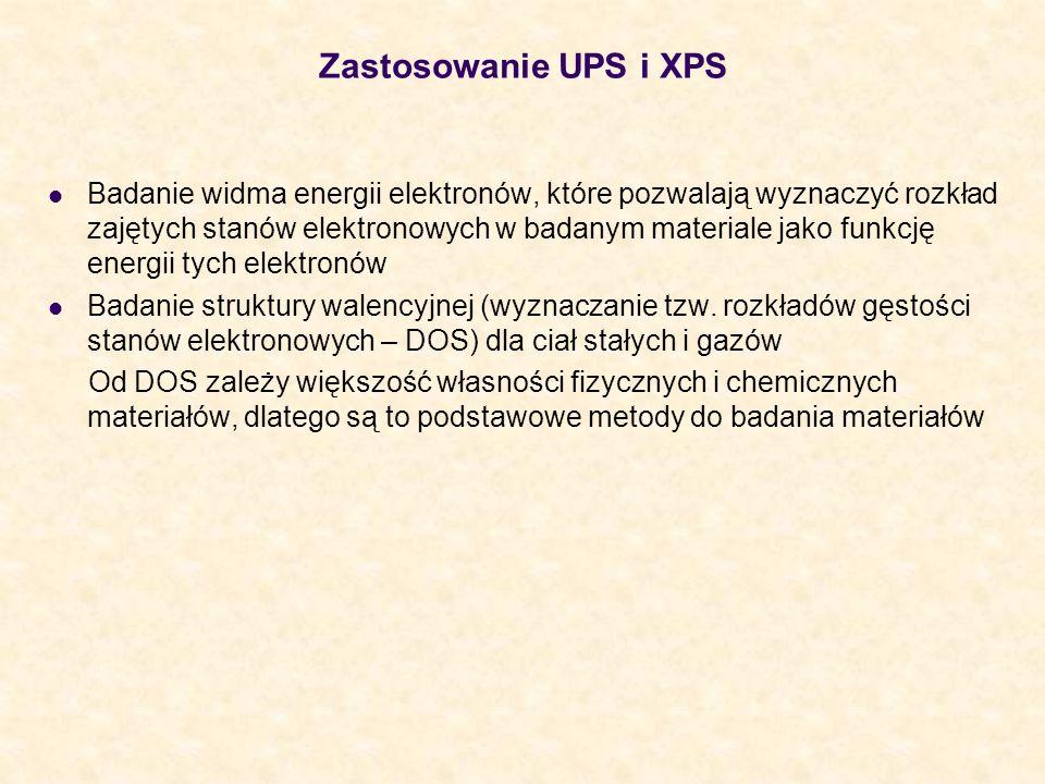 Zastosowanie UPS i XPS
