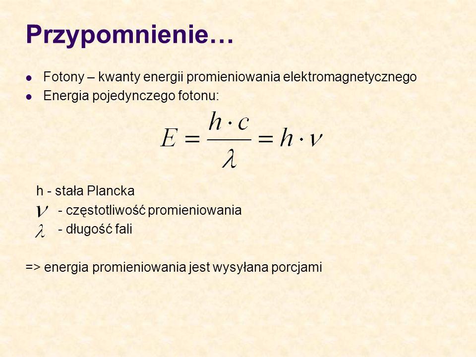 Przypomnienie… Fotony – kwanty energii promieniowania elektromagnetycznego. Energia pojedynczego fotonu: