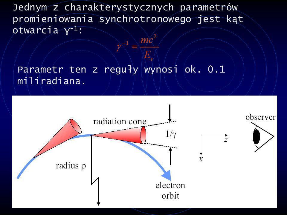 Jednym z charakterystycznych parametrów promieniowania synchrotronowego jest kąt otwarcia γ-1: