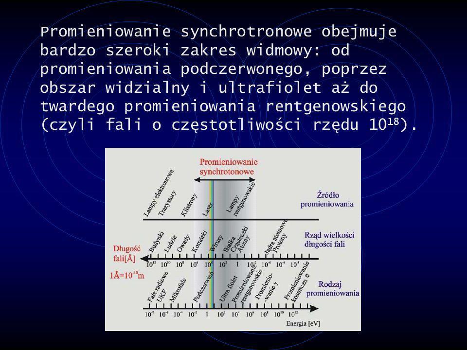Promieniowanie synchrotronowe obejmuje bardzo szeroki zakres widmowy: od promieniowania podczerwonego, poprzez obszar widzialny i ultrafiolet aż do twardego promieniowania rentgenowskiego (czyli fali o częstotliwości rzędu 1018).