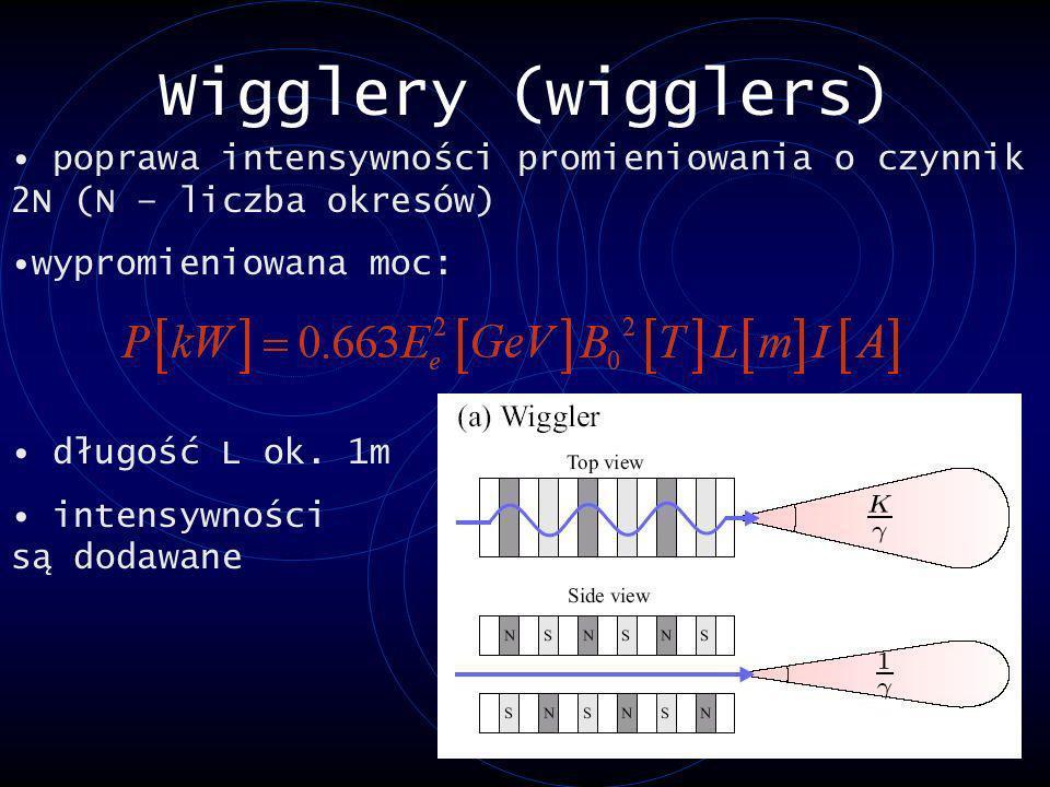 Wigglery (wigglers) poprawa intensywności promieniowania o czynnik 2N (N – liczba okresów) wypromieniowana moc: