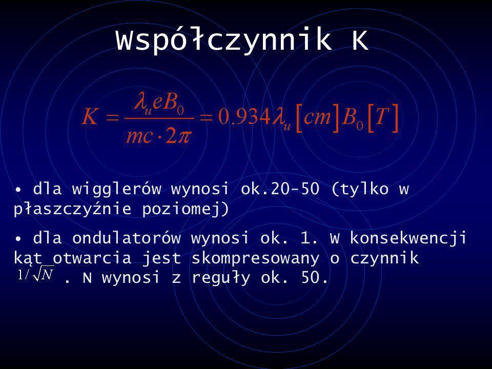 Współczynnik K dla wigglerów wynosi ok.20-50 (tylko w płaszczyźnie poziomej)