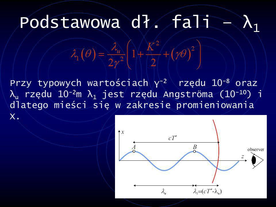 Podstawowa dł. fali – λ1