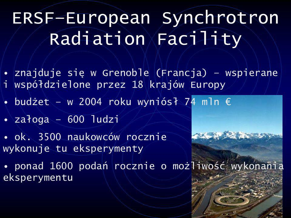 ERSF–European Synchrotron Radiation Facility