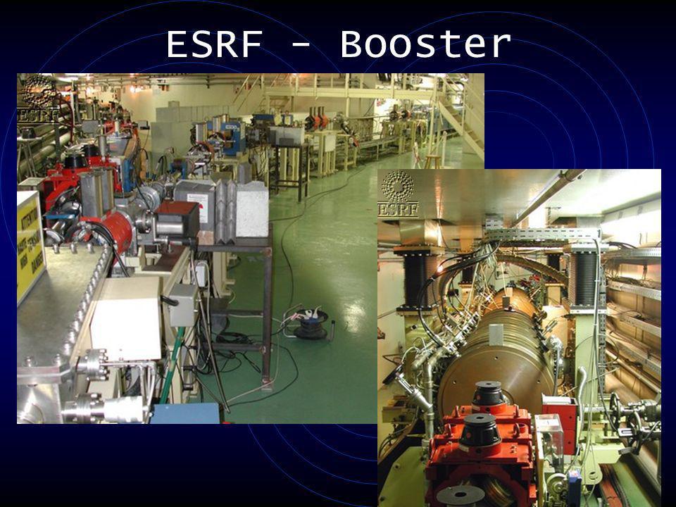 ESRF - Booster