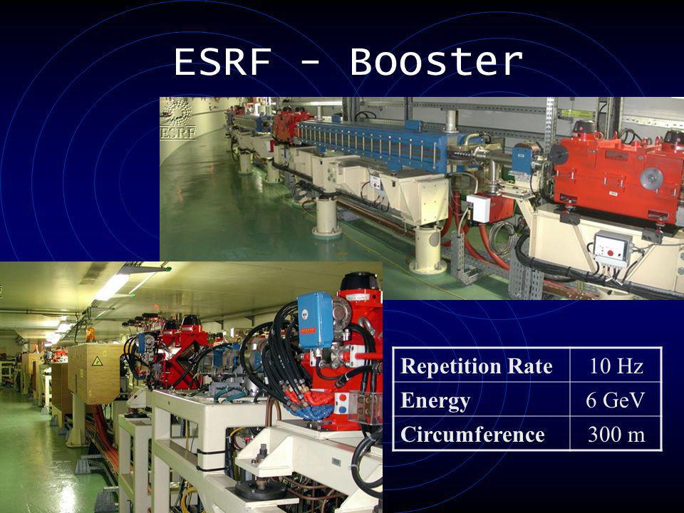 ESRF - Booster Repetition Rate 10 Hz Energy 6 GeV Circumference 300 m