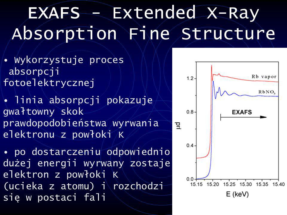 EXAFS - Extended X-Ray Absorption Fine Structure