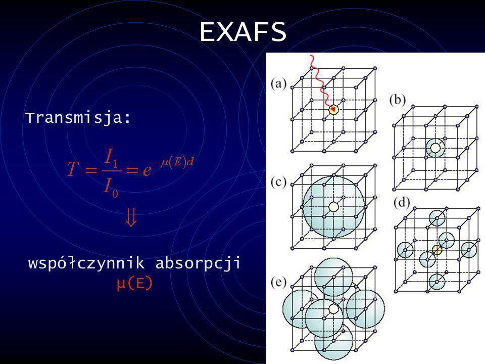 współczynnik absorpcji μ(E)