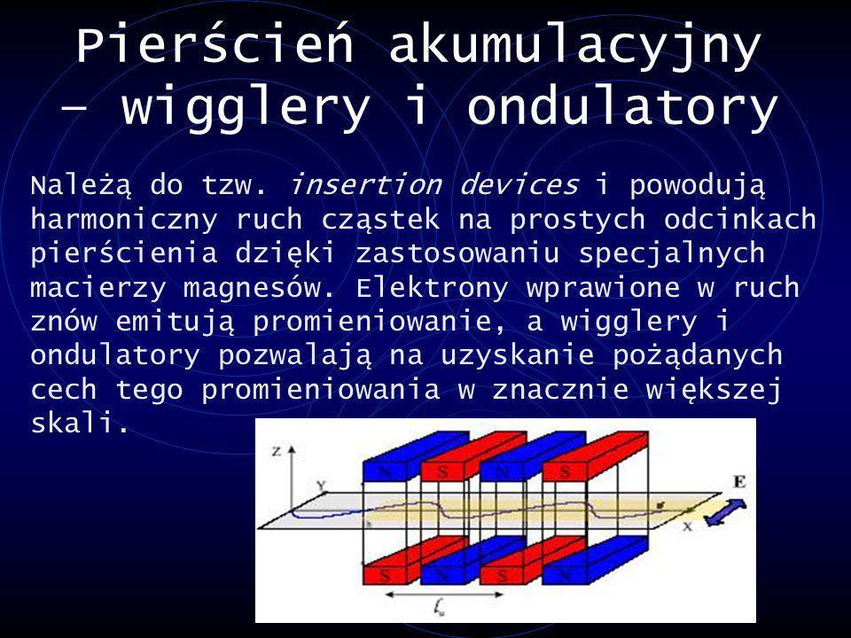 Pierścień akumulacyjny – wigglery i ondulatory