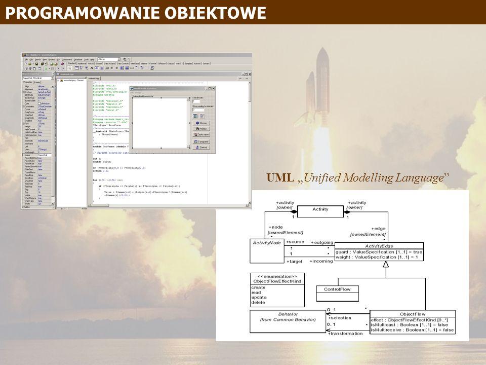 """UML """"Unified Modelling Language"""