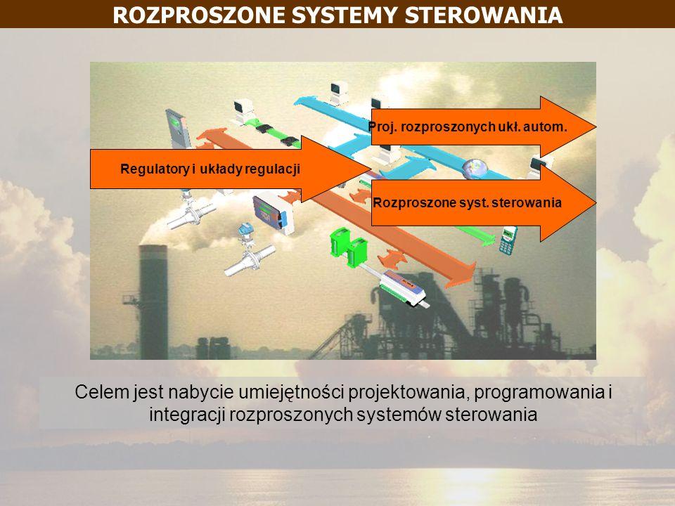 ROZPROSZONE SYSTEMY STEROWANIA