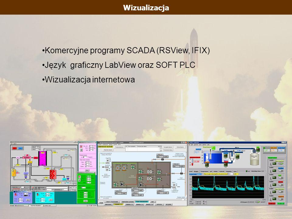 Komercyjne programy SCADA (RSView, IFIX)