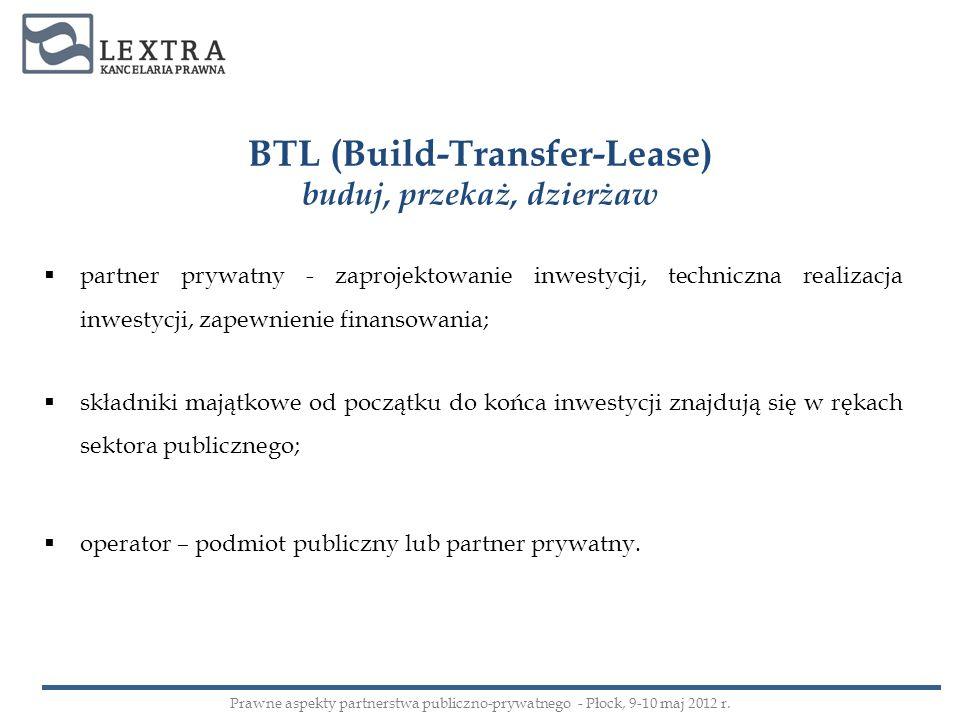 BTL (Build-Transfer-Lease) buduj, przekaż, dzierżaw