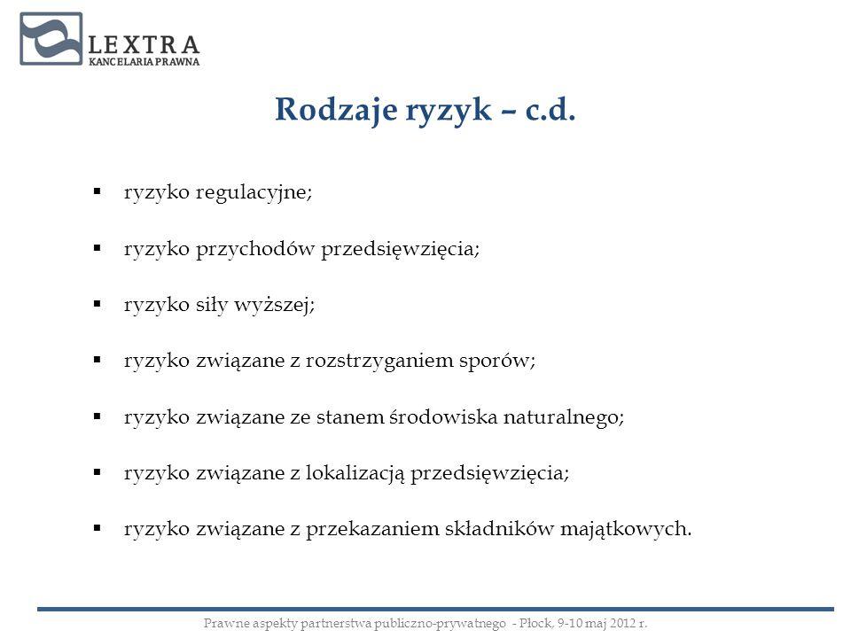 Rodzaje ryzyk – c.d. ryzyko regulacyjne;