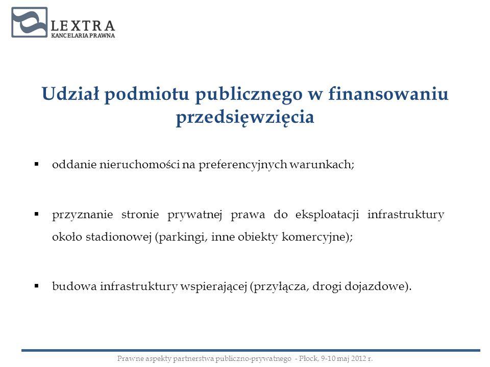Udział podmiotu publicznego w finansowaniu przedsięwzięcia