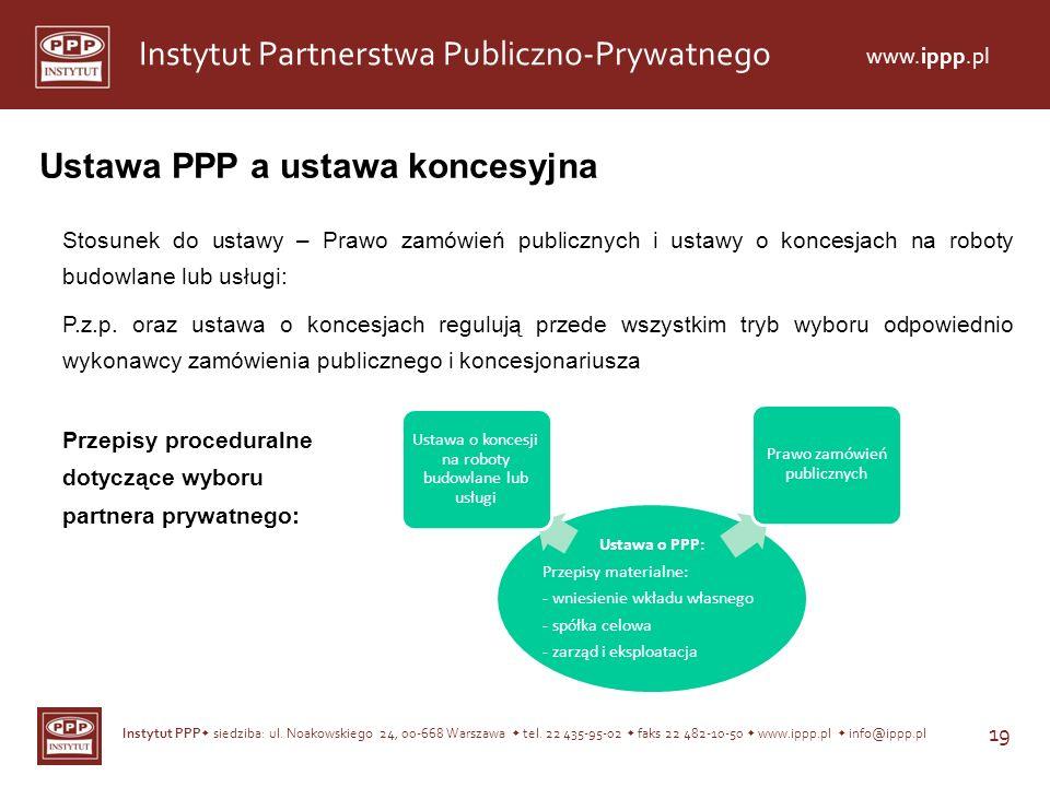 Ustawa PPP a ustawa koncesyjna