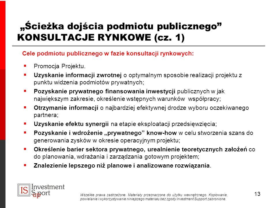 """""""Ścieżka dojścia podmiotu publicznego KONSULTACJE RYNKOWE (cz. 1)"""
