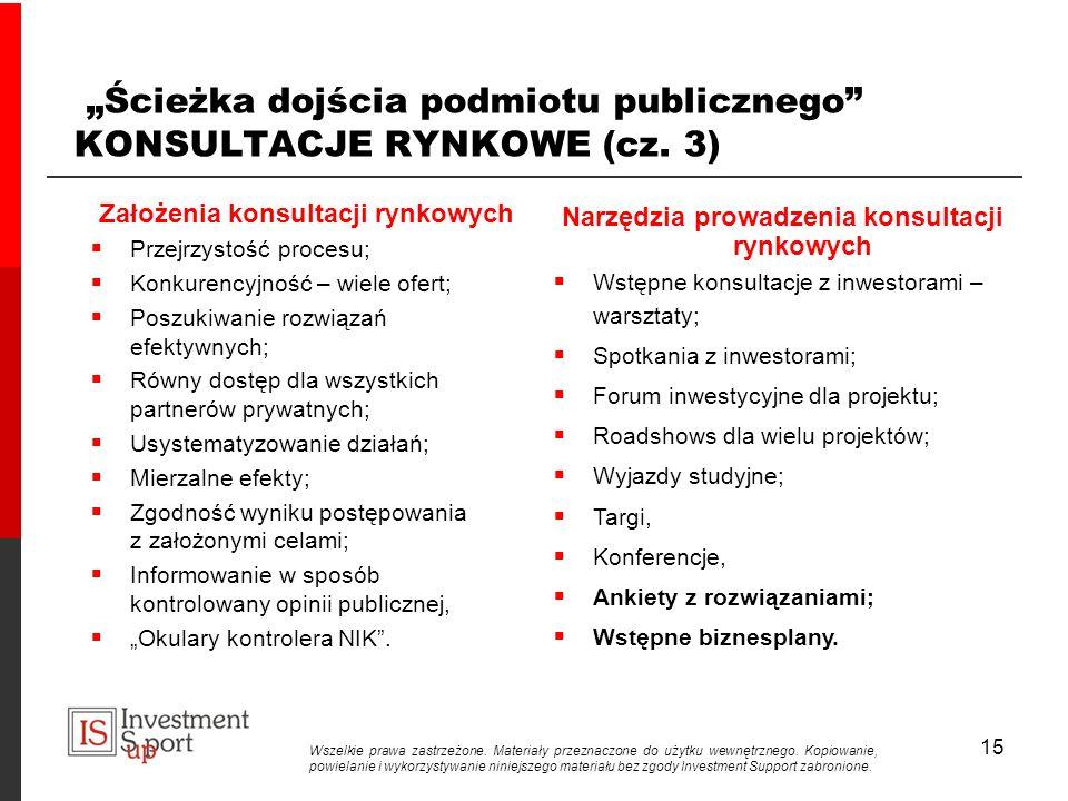 """""""Ścieżka dojścia podmiotu publicznego KONSULTACJE RYNKOWE (cz. 3)"""