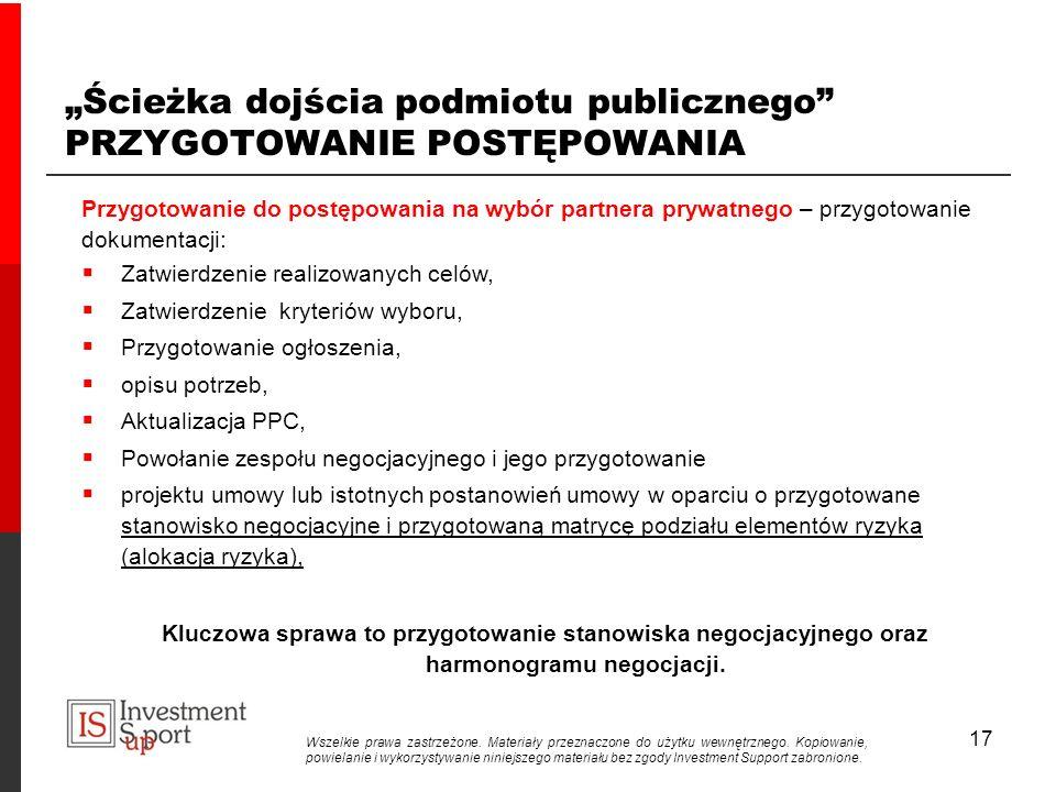 """""""Ścieżka dojścia podmiotu publicznego PRZYGOTOWANIE POSTĘPOWANIA"""