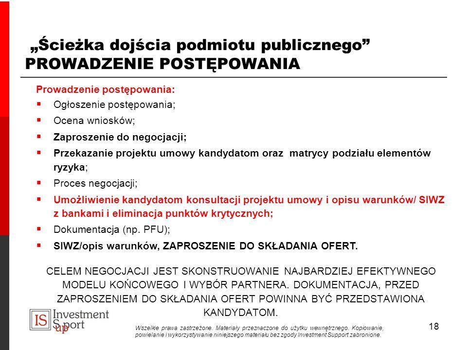 """""""Ścieżka dojścia podmiotu publicznego PROWADZENIE POSTĘPOWANIA"""