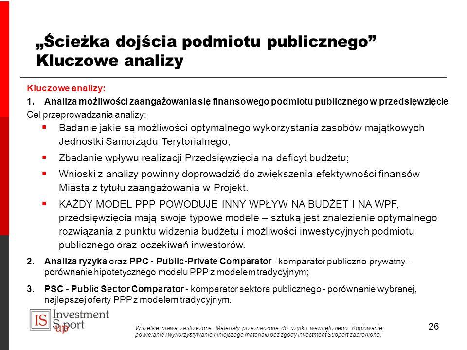 """""""Ścieżka dojścia podmiotu publicznego Kluczowe analizy"""