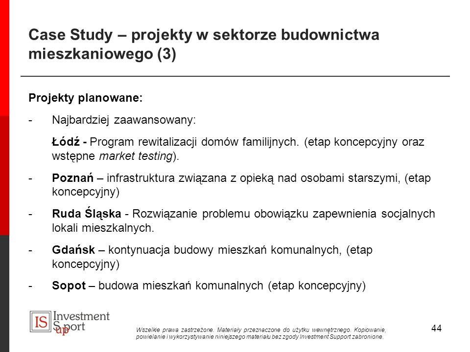 Case Study – projekty w sektorze budownictwa mieszkaniowego (3)