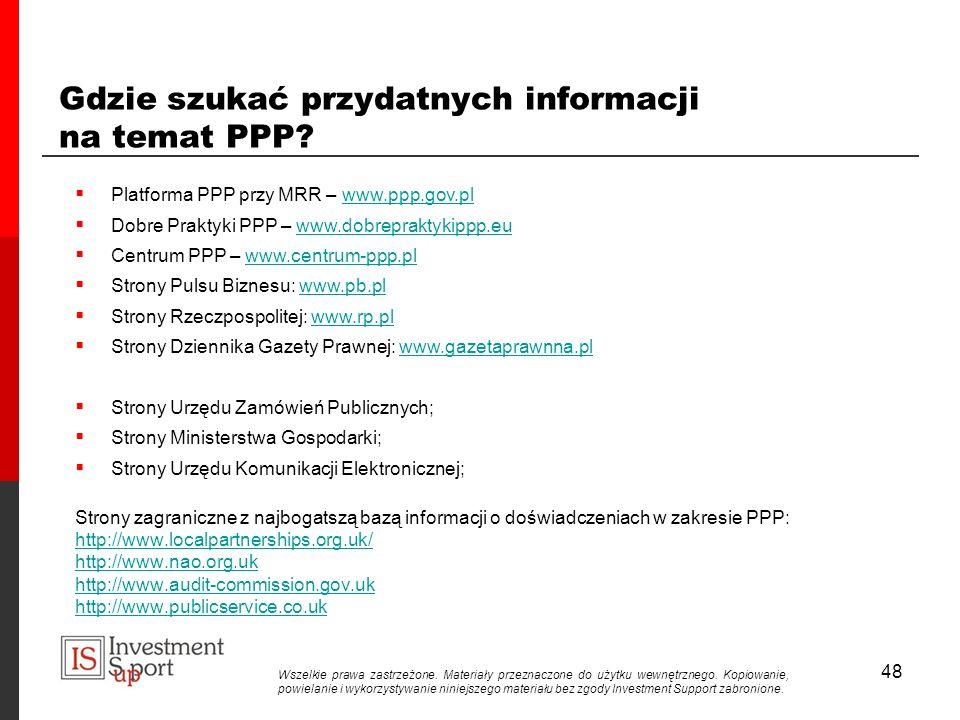 Gdzie szukać przydatnych informacji na temat PPP