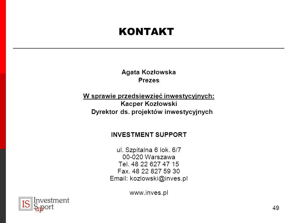 KONTAKT Agata Kozłowska Prezes W sprawie przedsięwzięć inwestycyjnych: