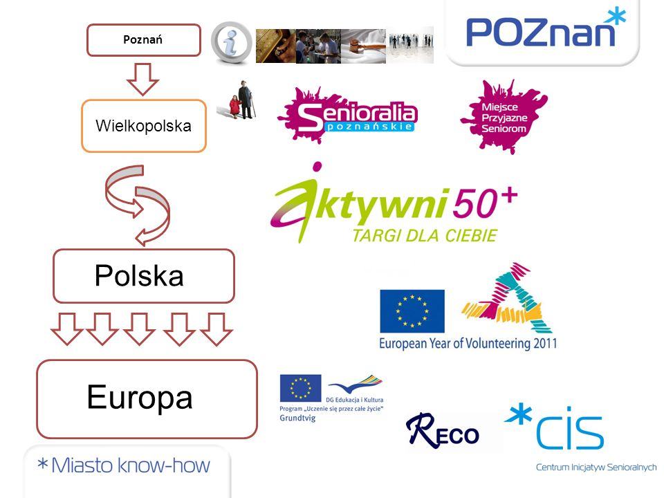 Poznań Wielkopolska Polska Europa