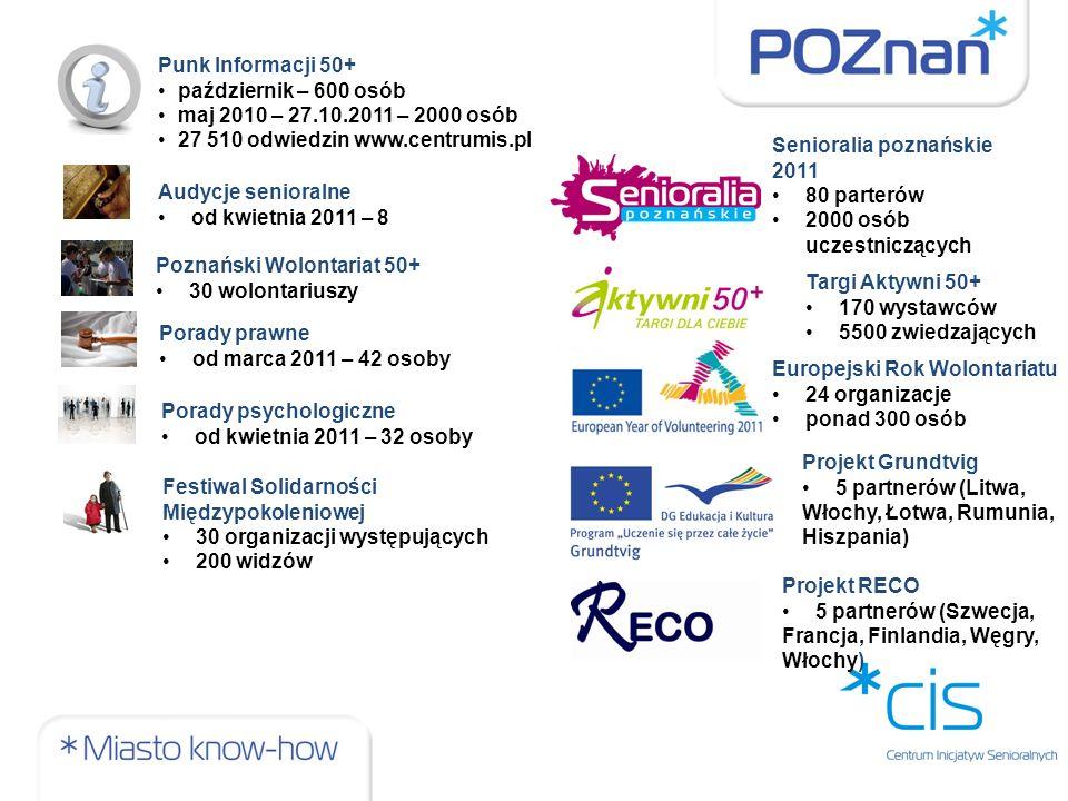 Punk Informacji 50+ październik – 600 osób. maj 2010 – 27.10.2011 – 2000 osób. 27 510 odwiedzin www.centrumis.pl.