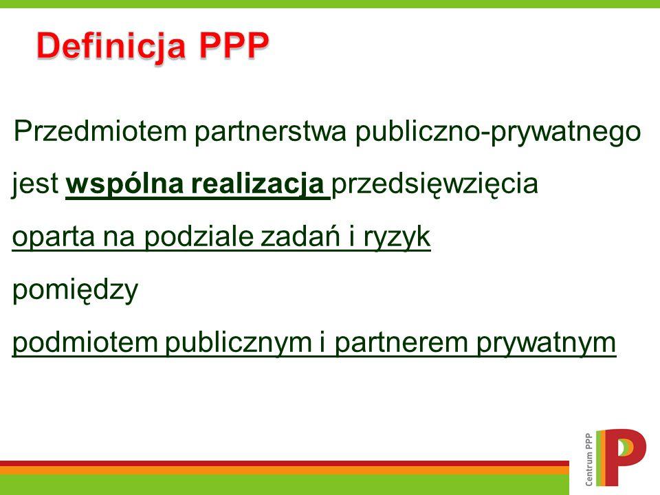 Definicja PPP Definicja PPP